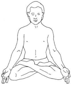 pranayama hands